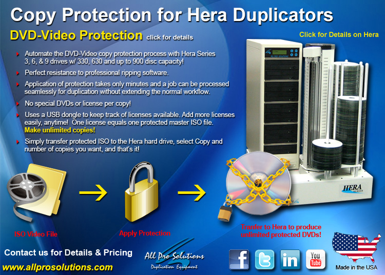 Hera Series DVD-Video Copy Protection